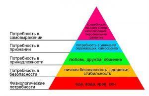 masloypiramid